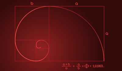 Cum aplici sirul lui Fibonacci la pariuri?